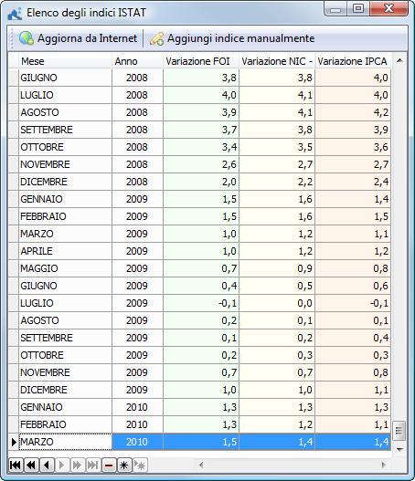 Dettagli e funzionalit di datos gestione affitti for Calcolo istat